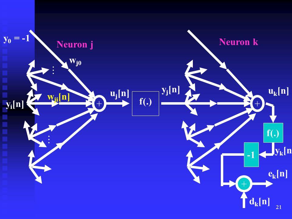 y0 = -1 Neuron k. Neuron j. wj0.  yj[n] uk[n] uj[n] wji[n] f(.) yi[n] + + f(.)  -1.